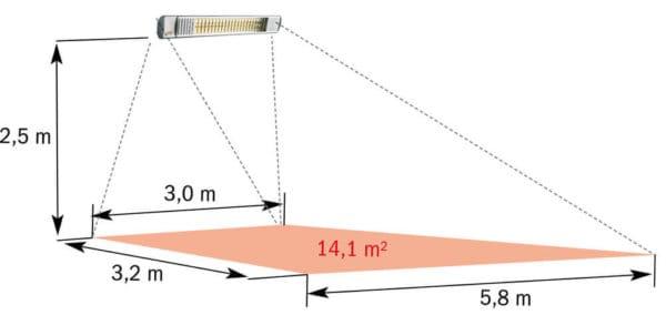 burda-term-2000-stralingsvlak-onder-45gr