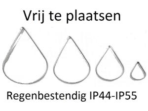 Waterbestendig IP44 - IP55